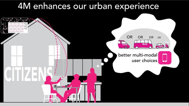 Audi Urban Future Award 2014