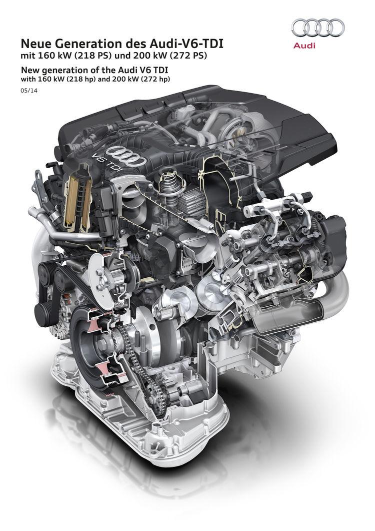 Neue Generation des Audi-V6-TDI mit 160 kW (218 PS) und 200 kW (272 PS)