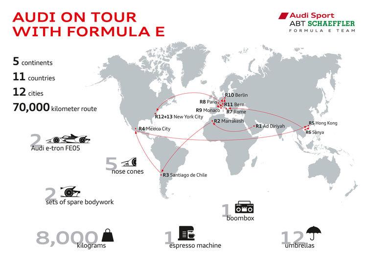 Audi auf Formel-E-Tournee