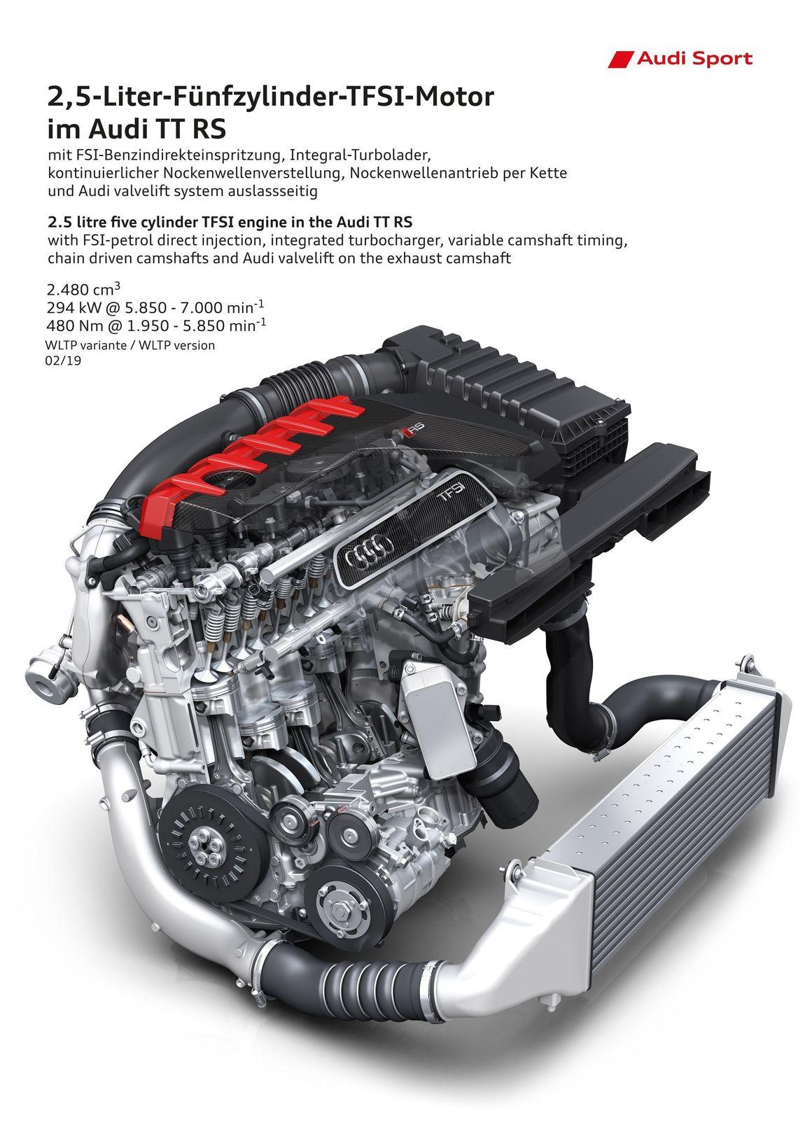 Audi TT RS | Audi MediaCenter