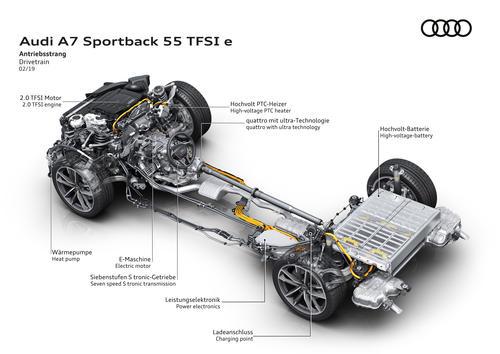 Audi A7 Sportback 55 TFSI e