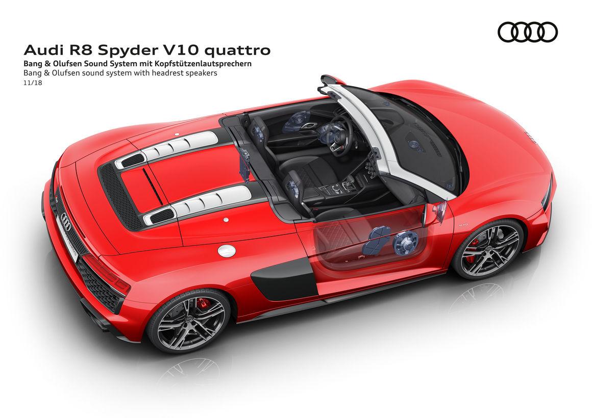 Audi R8 Spyder V10 Quattro Audi Mediacenter