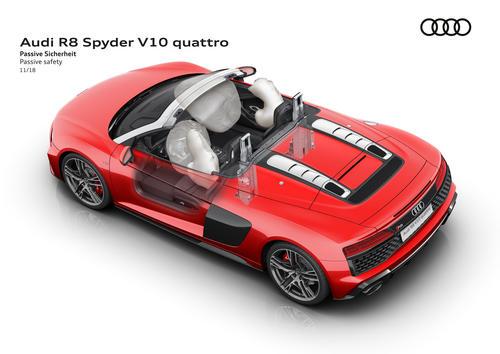 Audi R8 Spyder V10 quattro