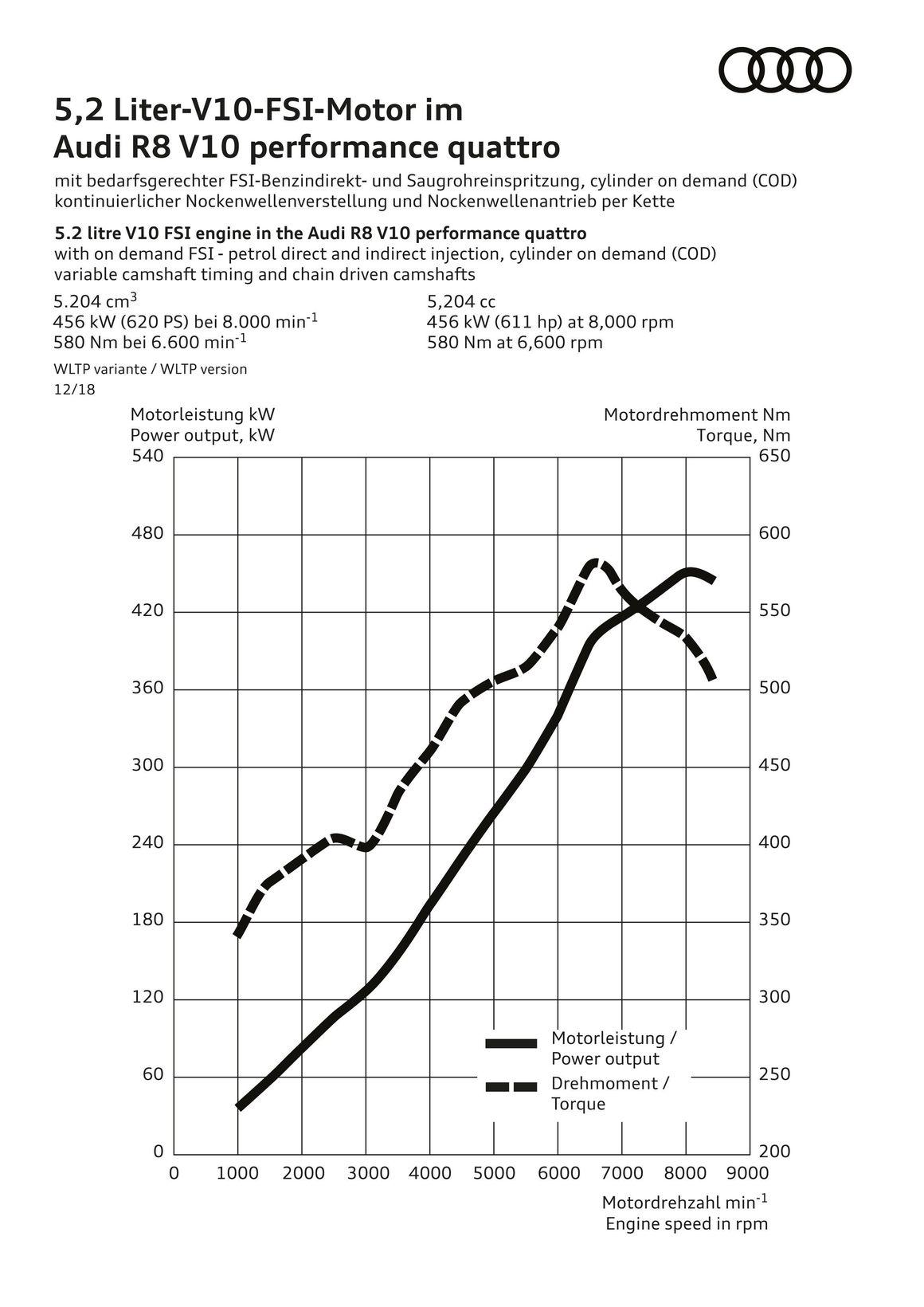 Audi V8 Quattro Engine Diagram - Wiring Diagrams