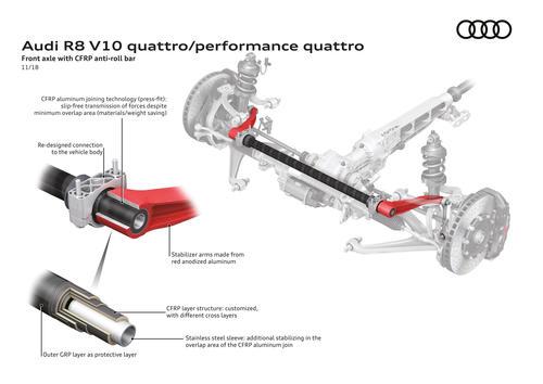 Audi R8 V10 quattro / performance quattro