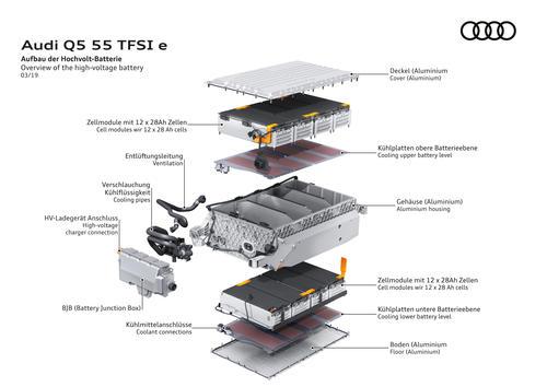 Audi Q5 55 TFSI e