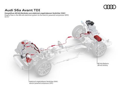 Audi S6a Avant TDI
