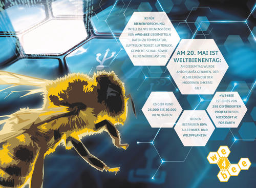 "KI für Bienenforschung: we4bee wird Teil des Microsoft ""AI for Earth""-Förderprogramms"