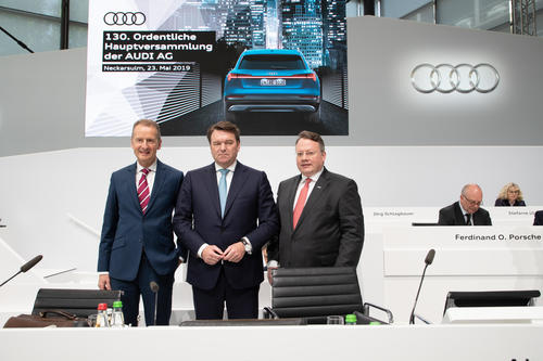 130th Annual General Meeting of AUDI AG on May 23, 2019, at Neckarsulm
