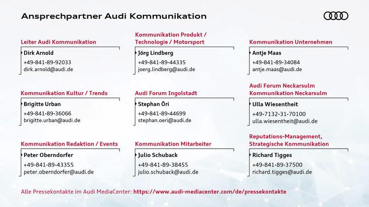 Ansprechpartner Audi Kommunikation