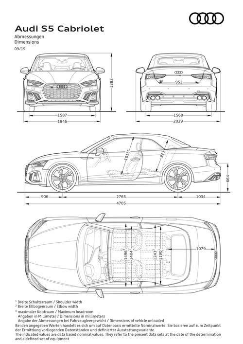 Audi S5 Cabriolet TFSI