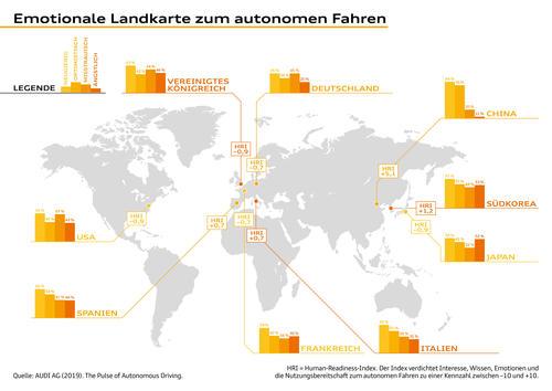 Audi veröffentlicht Nutzertypologie und emotionale Landkarte zum autonomen Fahren