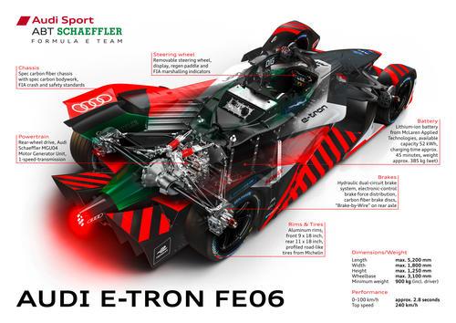 Audi e-tron FE06
