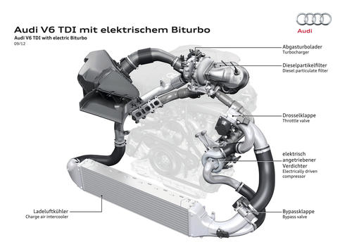 Audi Electric biturbo 01