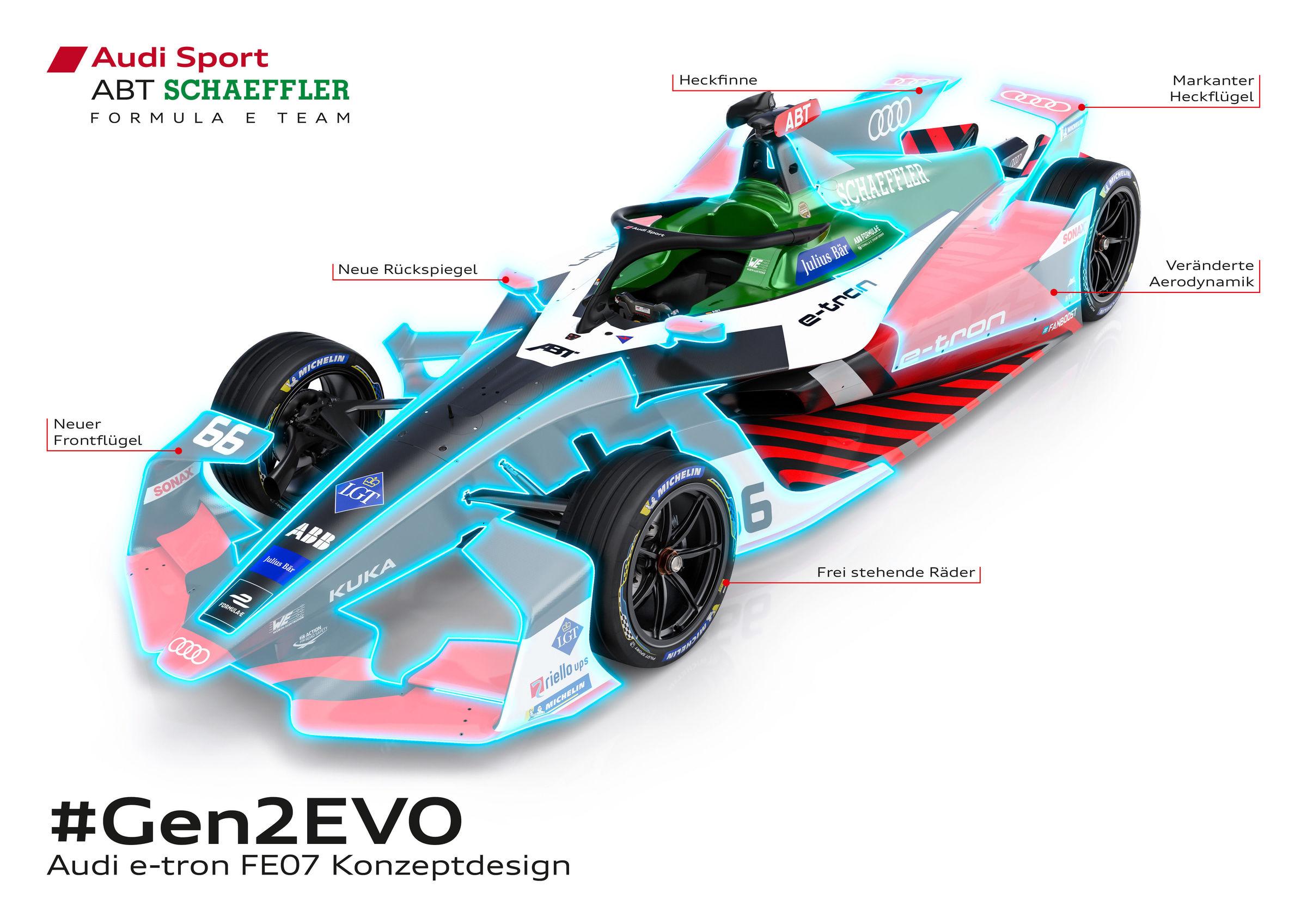 Formel E Gen2 EVO