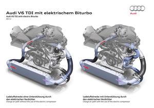 Audi Electric biturbo 02