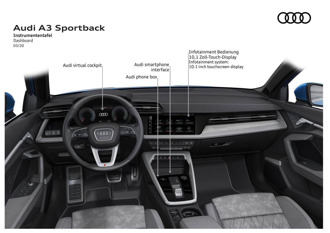 Controls And Displays Audi Mediacenter