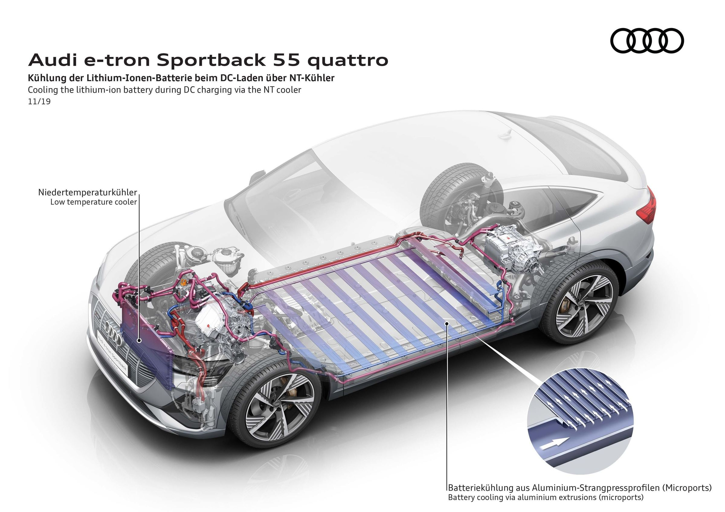 Charging capacity vs. charging speed: What constitutes high charging performance - Image 7