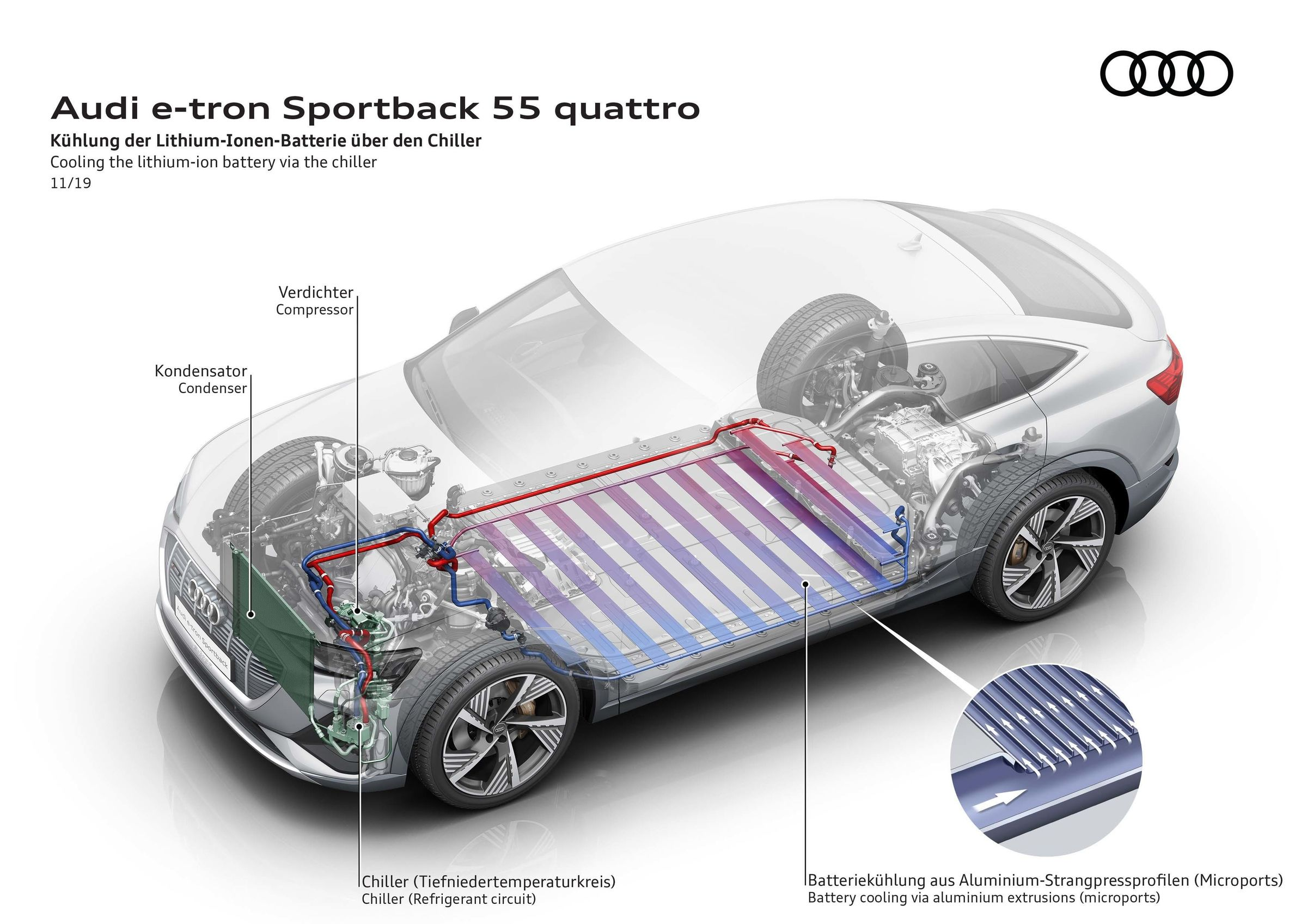 Charging capacity vs. charging speed: What constitutes high charging performance - Image 6