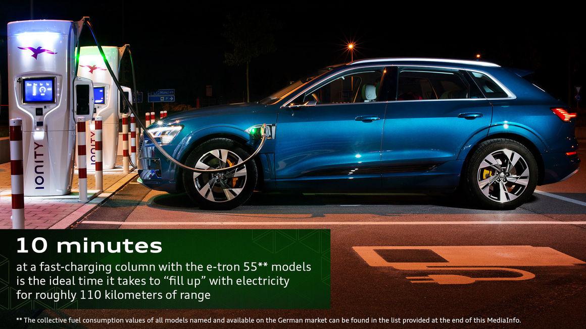 Audi TechTalk: Charging