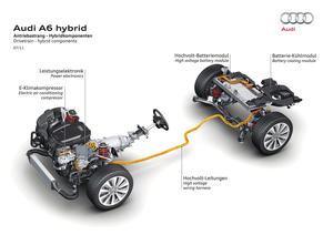 Audi A6 hybrid 07
