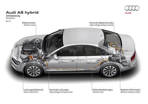 Audi A8 hybrid 06