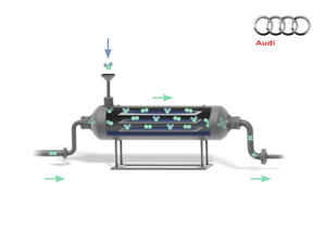 Audi e-gas Methanation 1