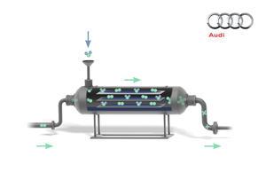 Audi e-gas Methanation 1