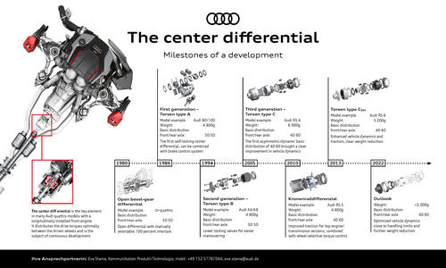 The center differential