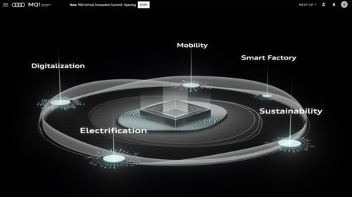 First digital MQ! Innovation Summit 2020