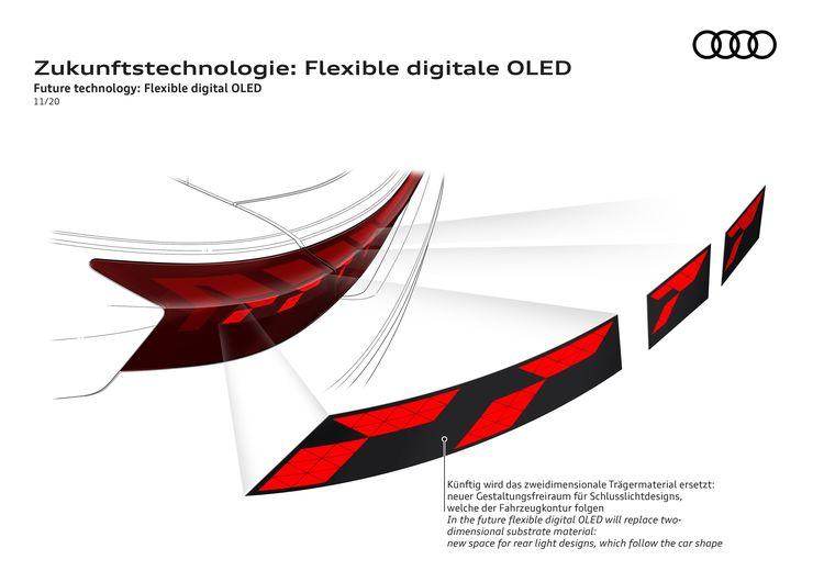 Future technology: Flexible digital OLED