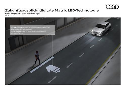 Zukunftsausblick: digitale Matrix LED-Technologie