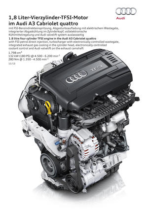 Audi A3 Cabriolet quattro