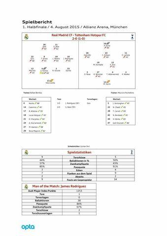 Matchreport Audi Cup Halbfinale 1