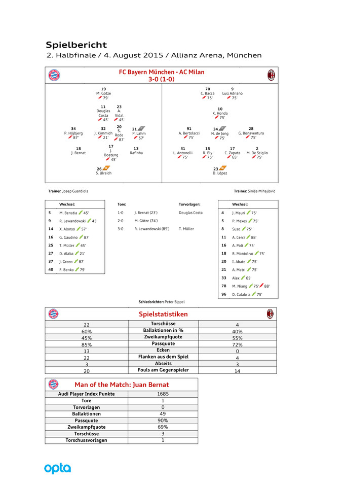 High res matchreport bayern milan d