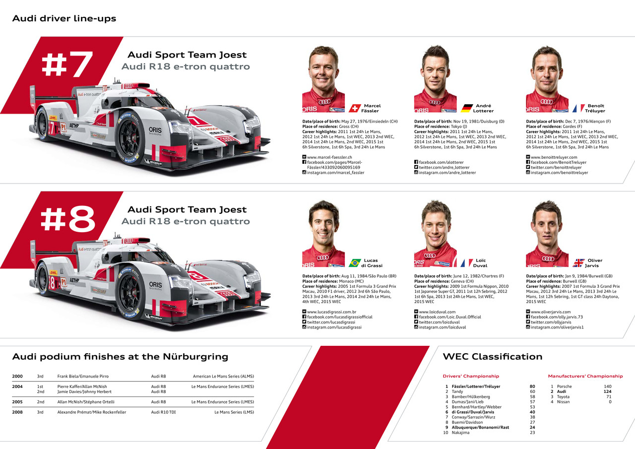 High res audi z card wec nuerburgring pdf version 420x297 08 15 lay