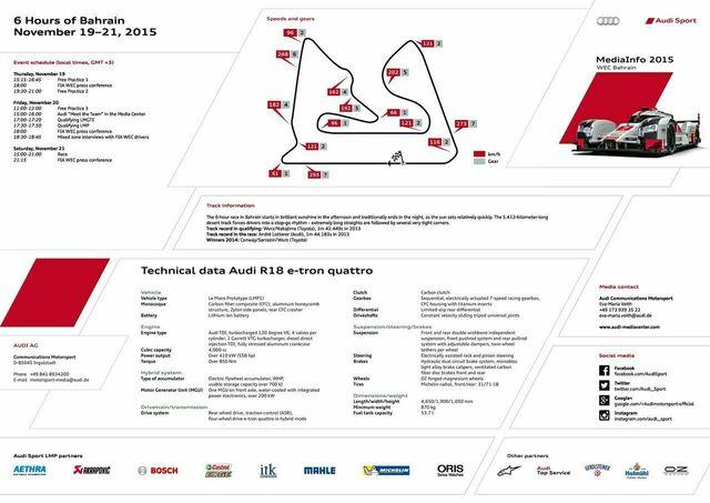 Media Z-Card WEC Bahrain 2015