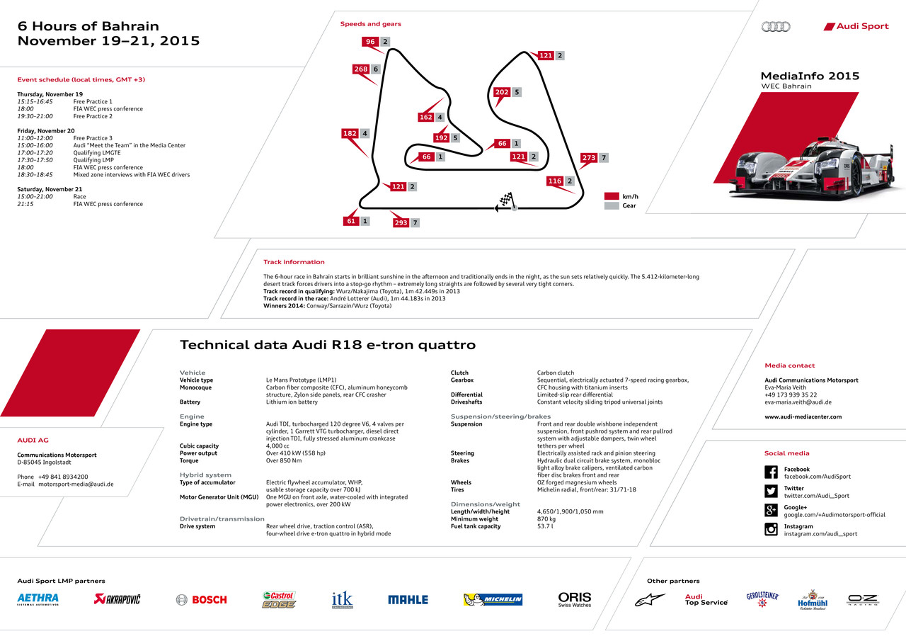 Media Z-Card WEC Bahrain 2015