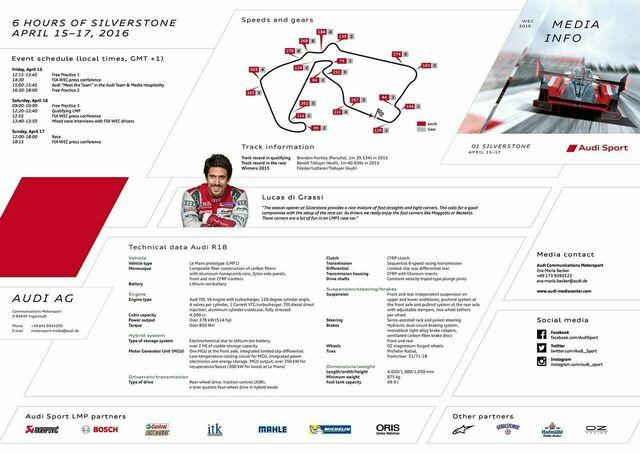 Media Z-Card WEC Silverstone 2016