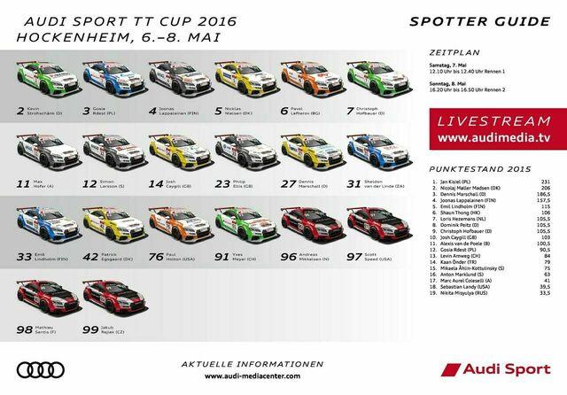 Spotter Guide Audi Sport TT Cup 01/2016 – Hockenheim