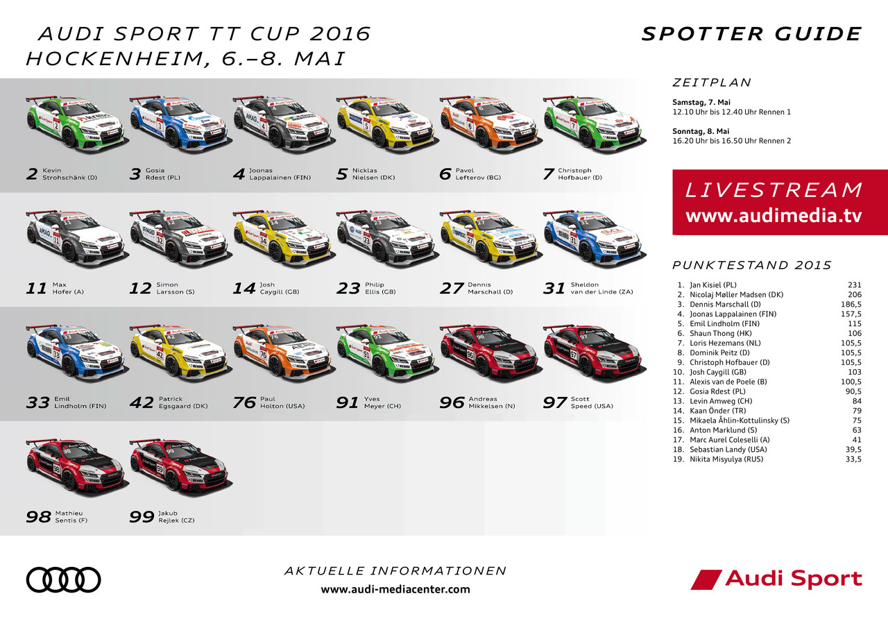 High res spotter guide 2016 tt cup 01 hockenheim