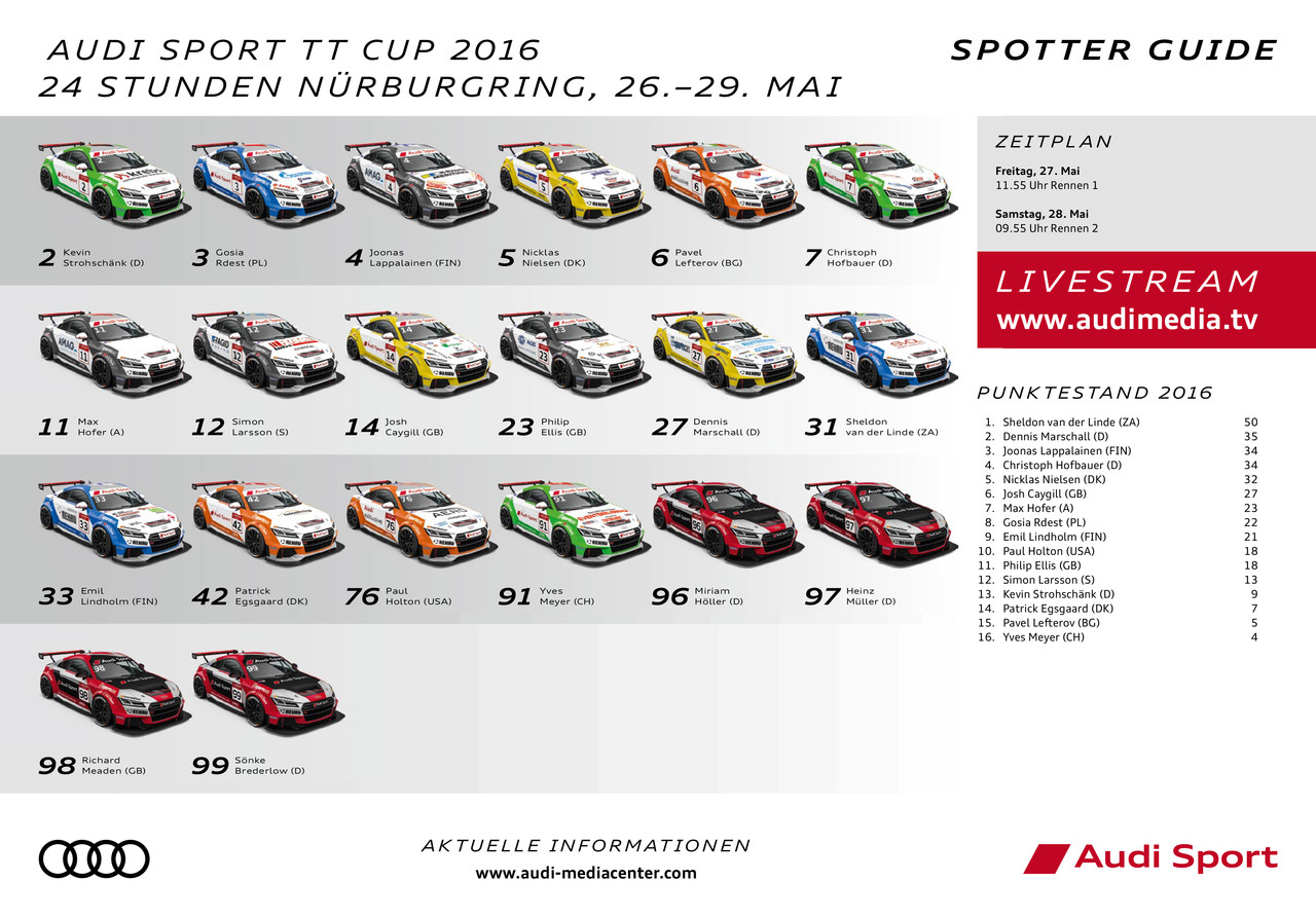 High res spotter guide audi sport tt cup 02 nuerburgring