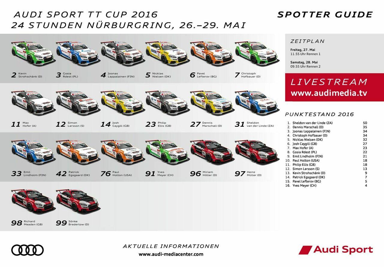Spotter Guide Audi Sport TT Cup 02/2016 – Nürburgring