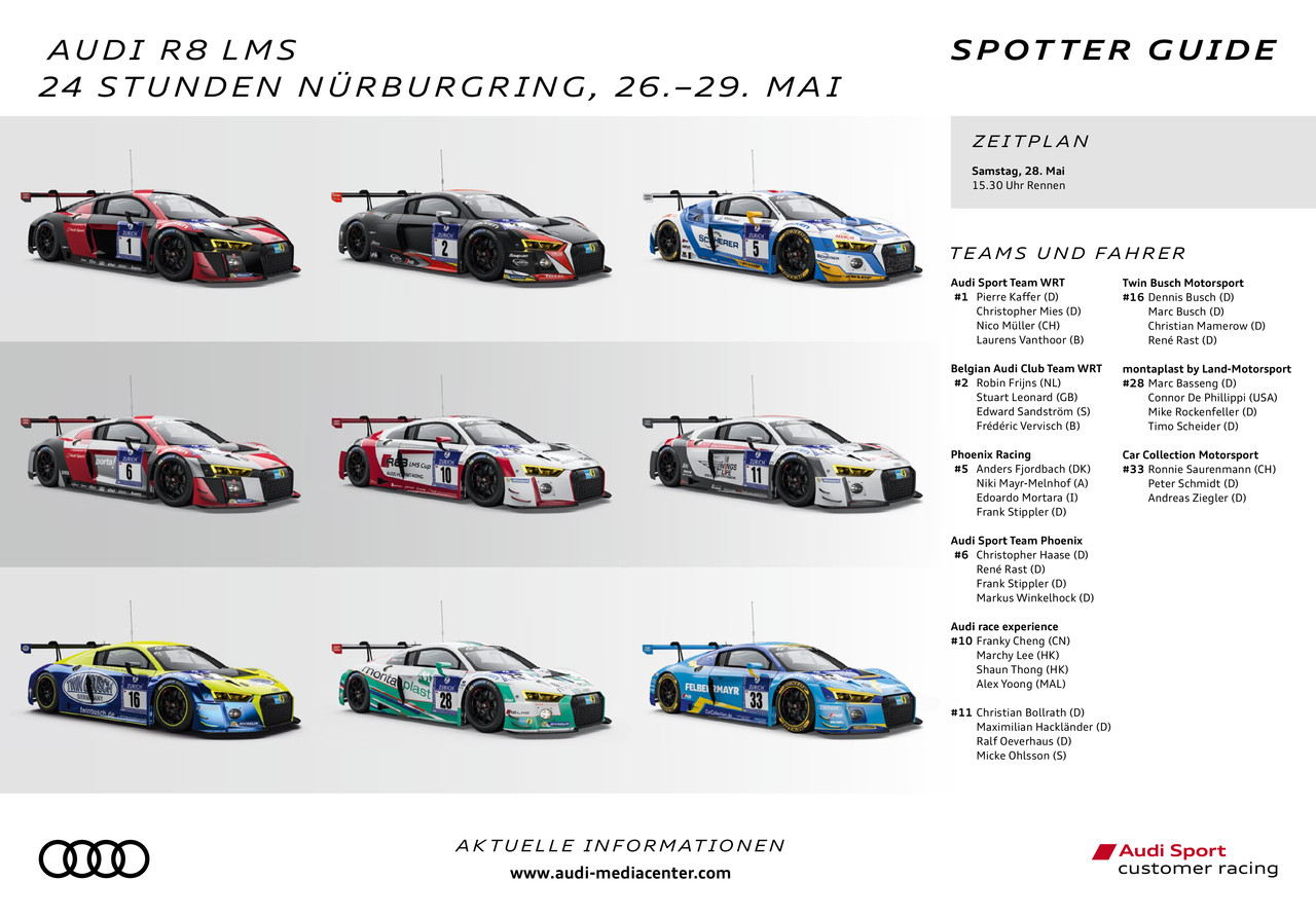 High res spotter guide 24h nuerburgring