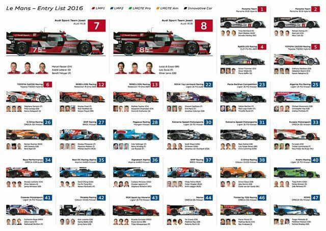 Media Z-Card WEC 24h Le Mans 2016