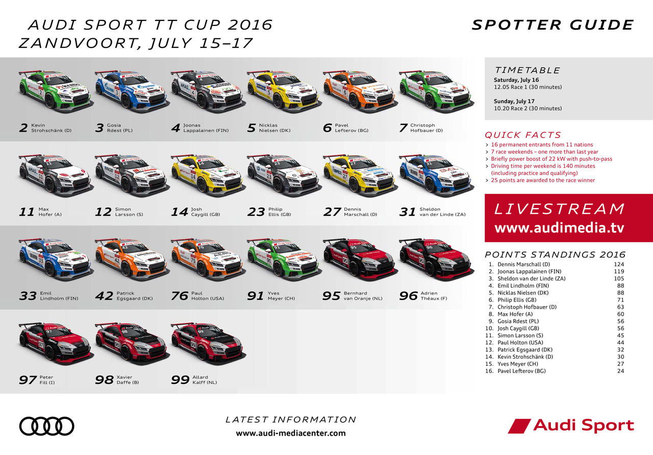 High res spotter guide 2016 tt cup 04 zandvoort