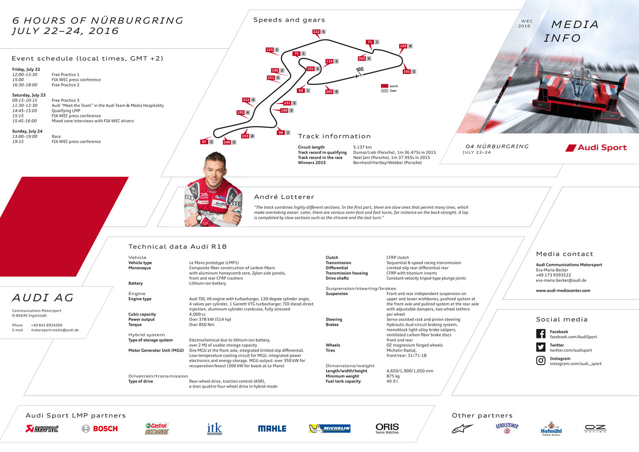 Media Z-Card WEC Nürburgring 2016