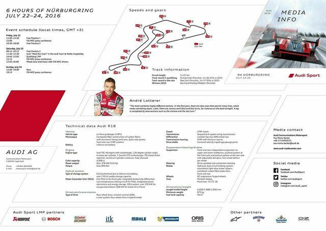 Media Z-Card WEC Nürburgring 2016