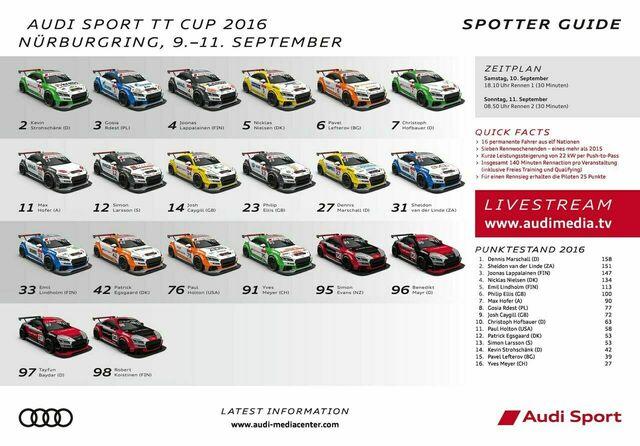 Spotter Guide Audi Sport TT Cup 05/2016 – Nürburgring