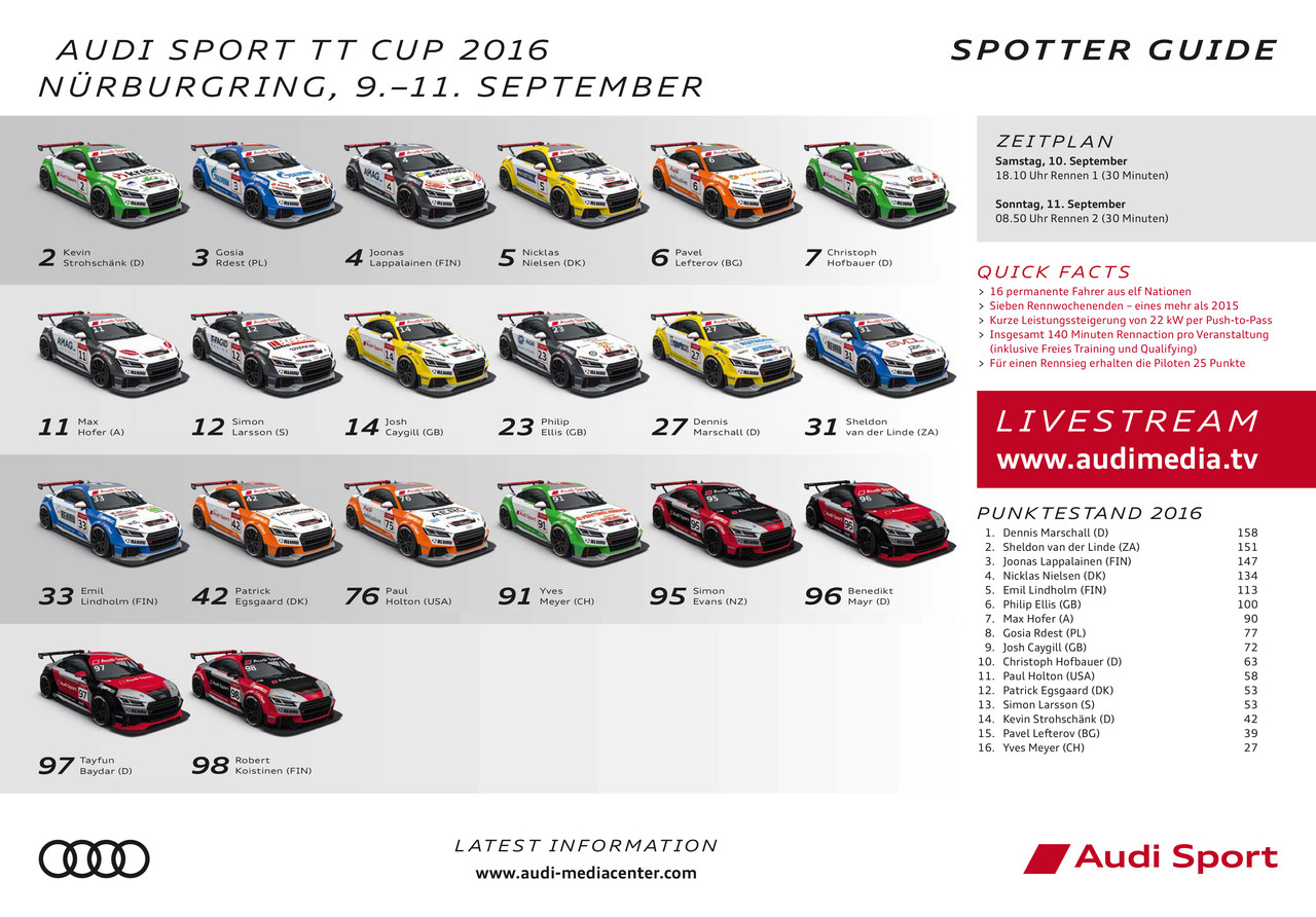 High res audi sport 10 nuerburgring spotterguide 09 16 tt cup